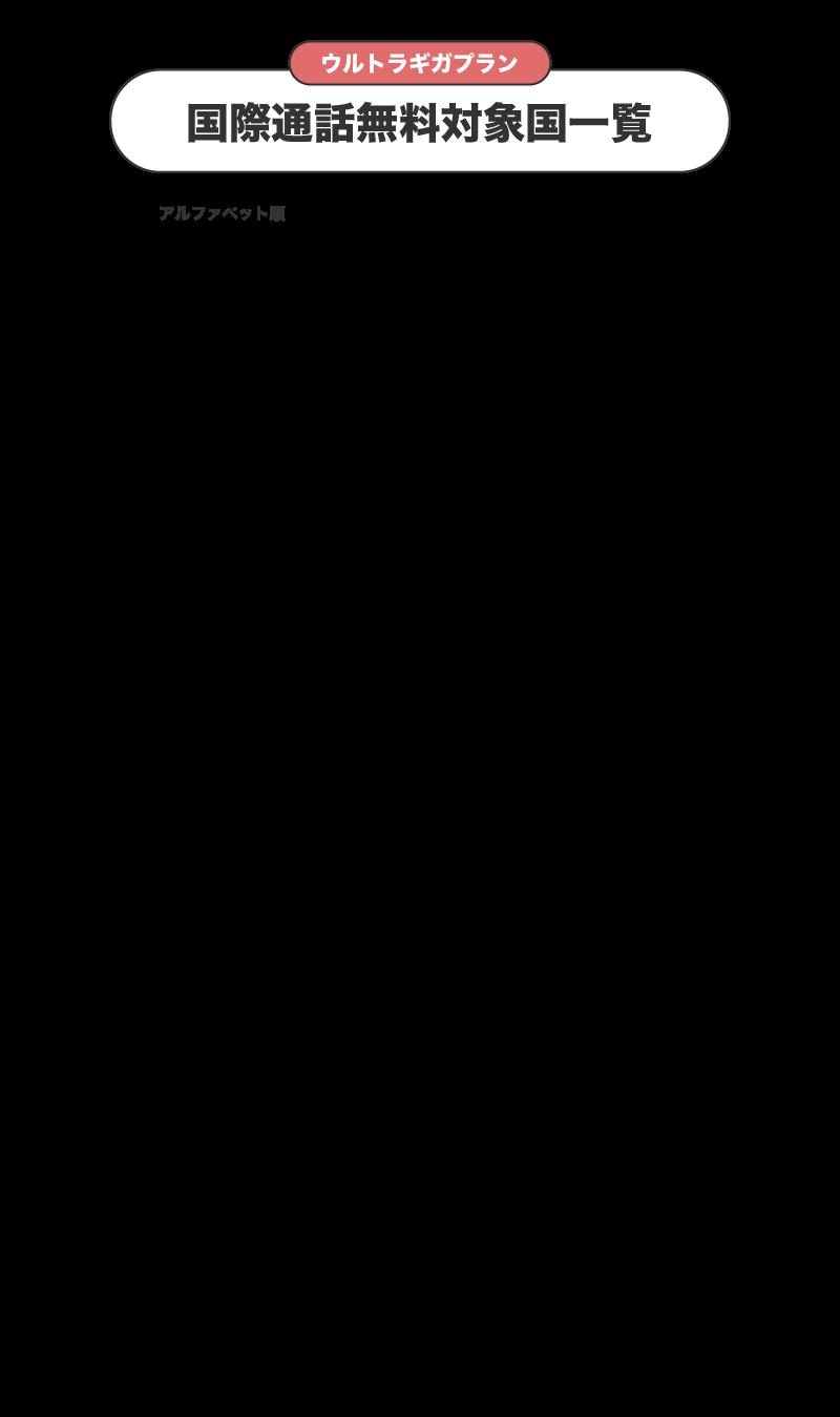アメスマ国際通話無料対象国