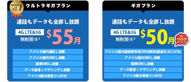 SIMカードは3サイズ(Nano, Micro, Standard)